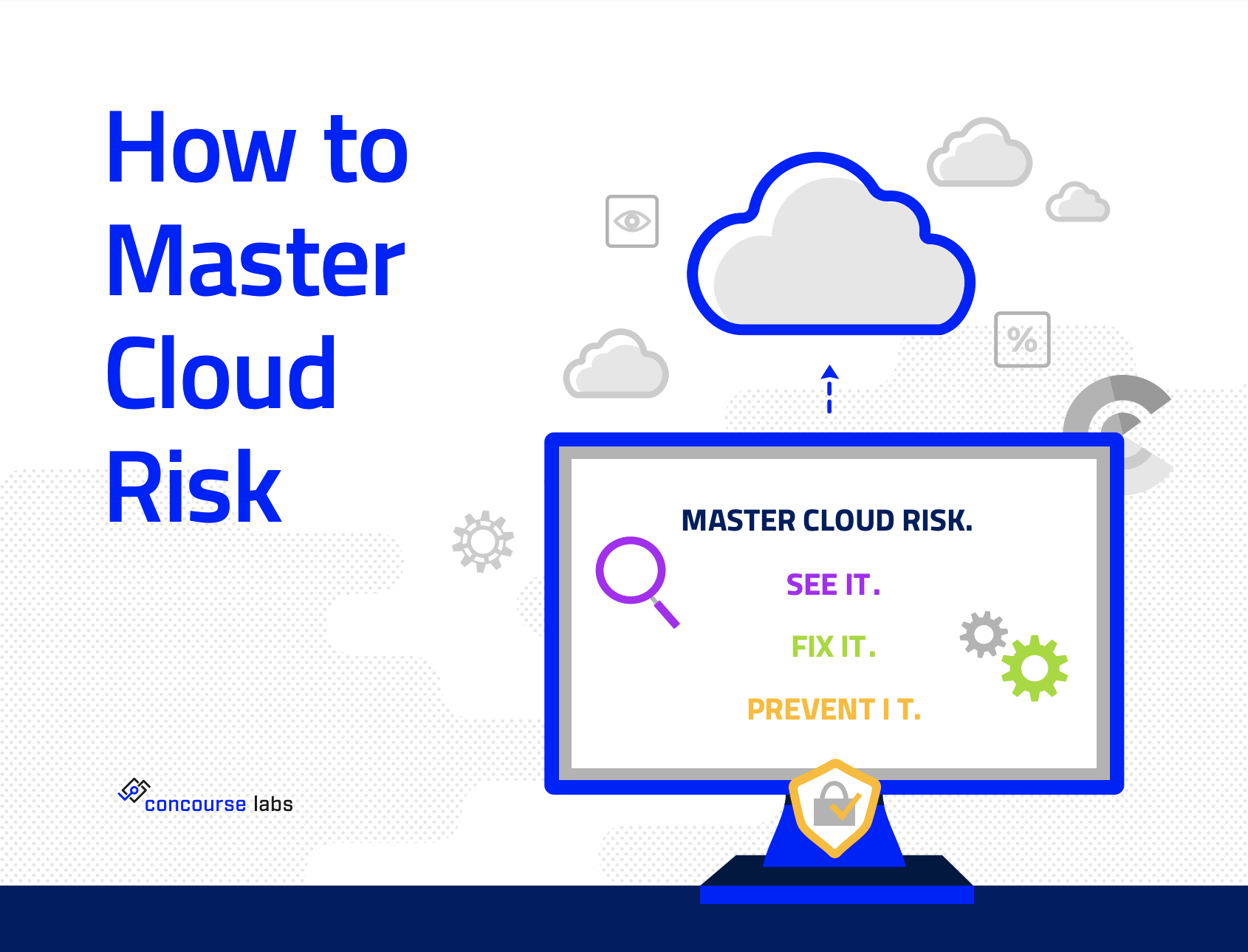Master Cloud Risk